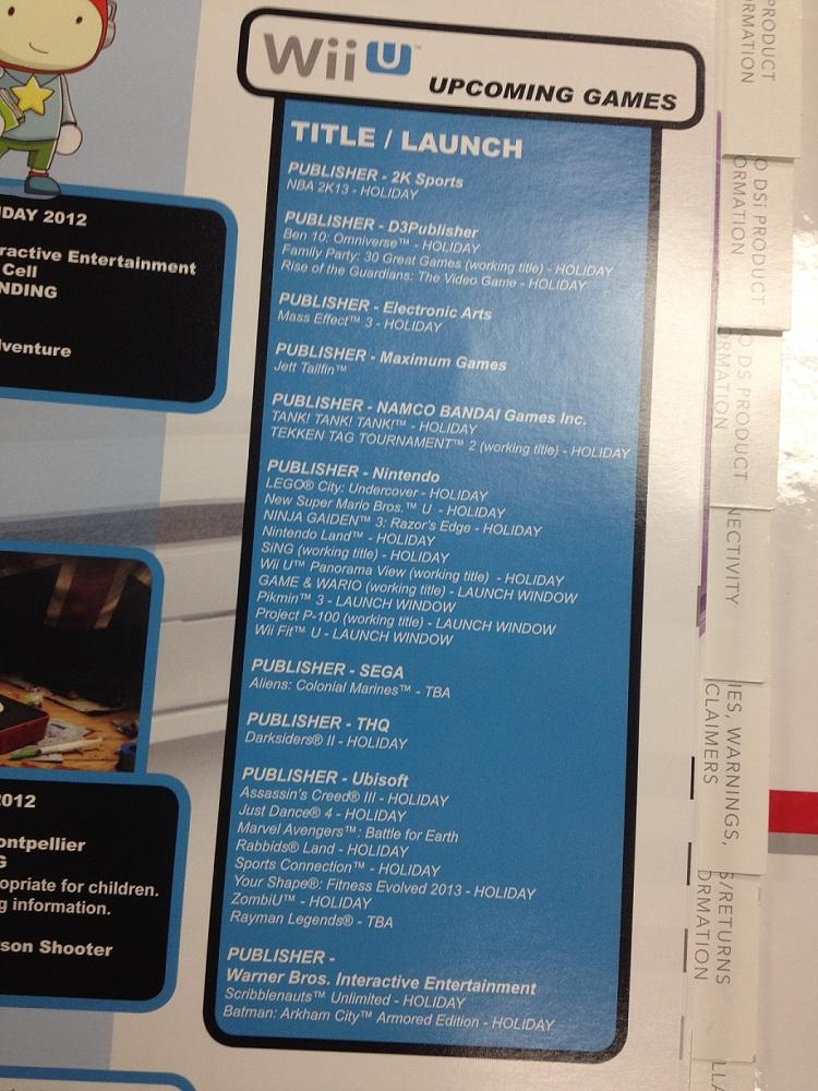 Wii U releaselijst